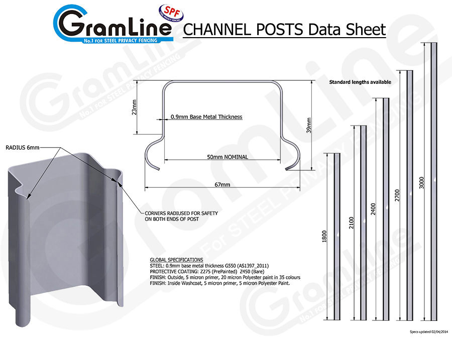CHANNEL-POST-DATA-SHEET