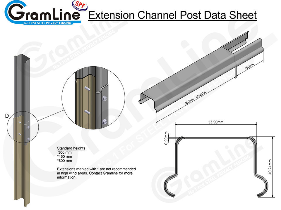 CHANNEL-POST-EXTENSION
