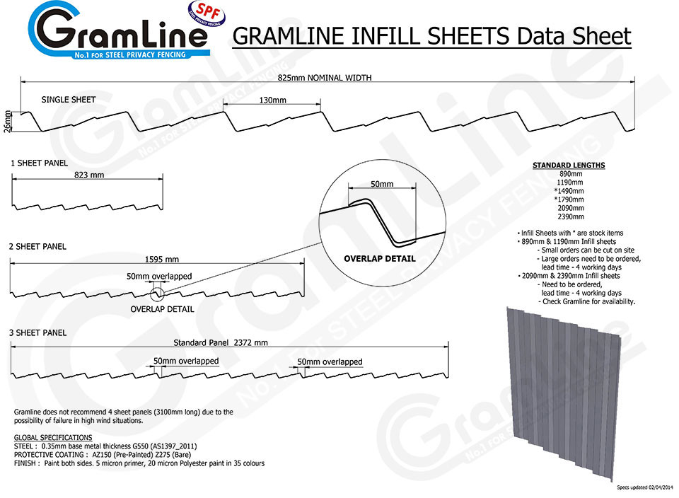 GRAMLINE-INFILL-SHEET-DATA-SHEET
