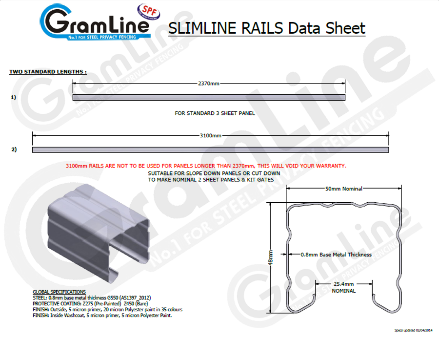 RAIL-DATA-SHEET